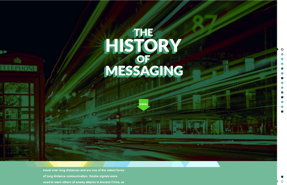 The History of Messaging | SimpleTexting